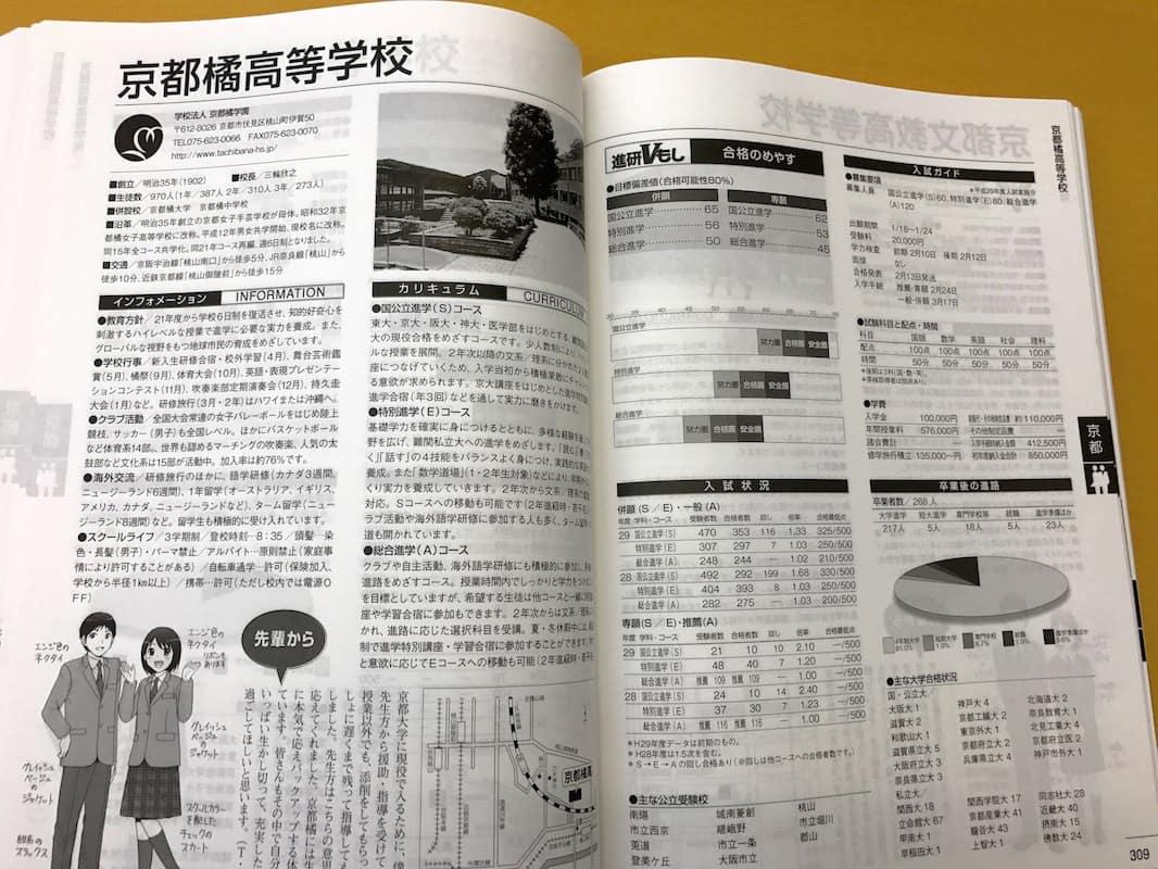 京都橘高校に合格するために!