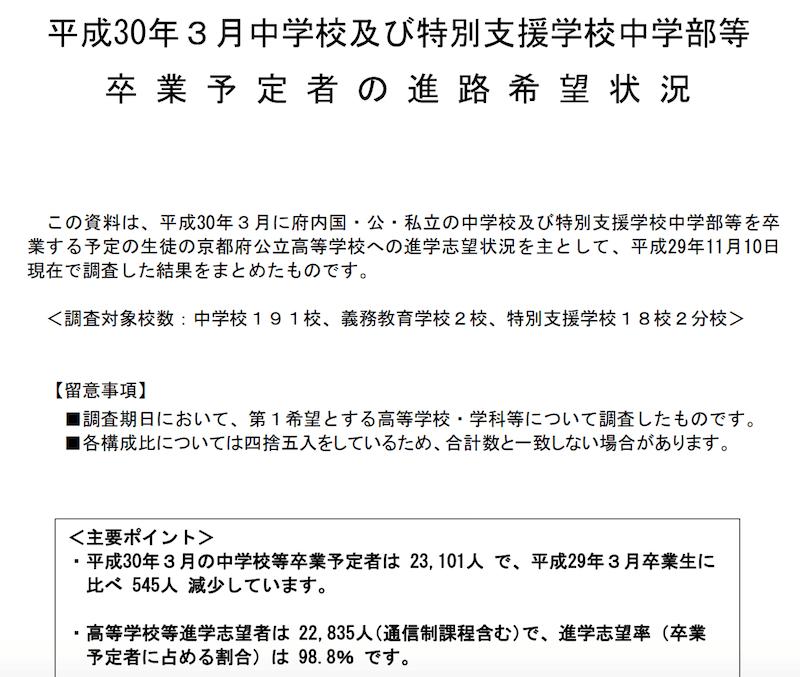 【京都市・乙訓地域】平成30年度、11月10日現在の公立高校進路調査の結果が出ました。志望校の現在の倍率をチェックしよう!
