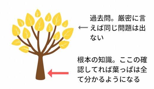 京都府の公立高校入試の過去問は、なぜ年内に終わらせるべきなのか