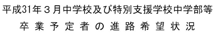 京都の高校受験平成31年度倍率調査結果
