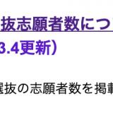 京都の公立高校倍率