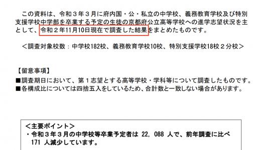 令和3年度(2021)の京都府公立高校入試の倍率調査結果(11月10日現在)